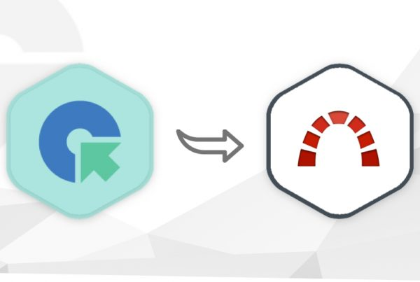 How To Integrate Redmine with QA Touch