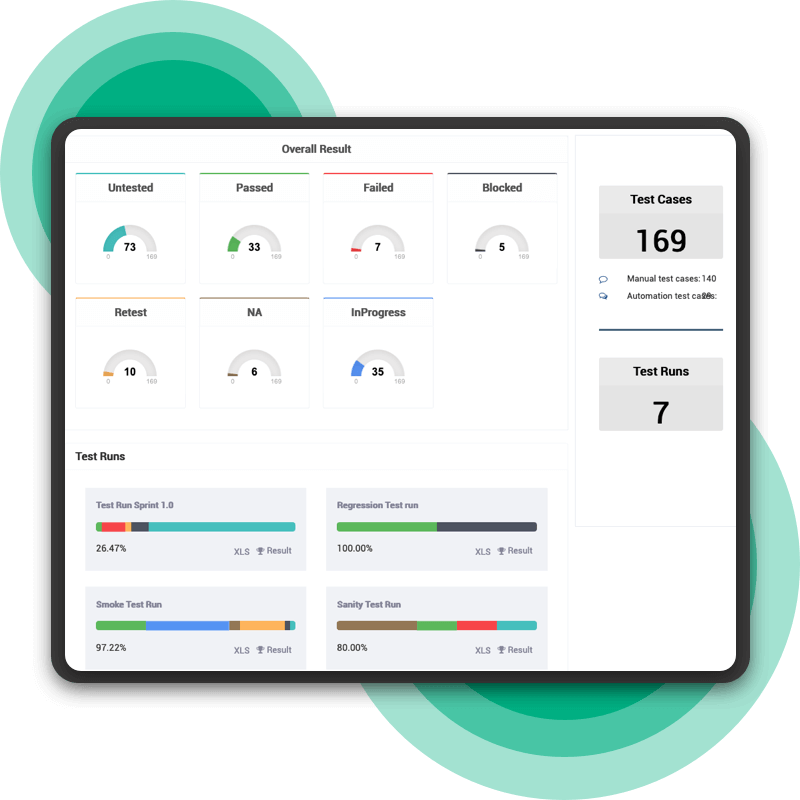 See, Analyze, And Act On Your Testing Reports-screen